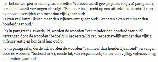 Wijziging openbaarheid akten Burgerlijke Stand België