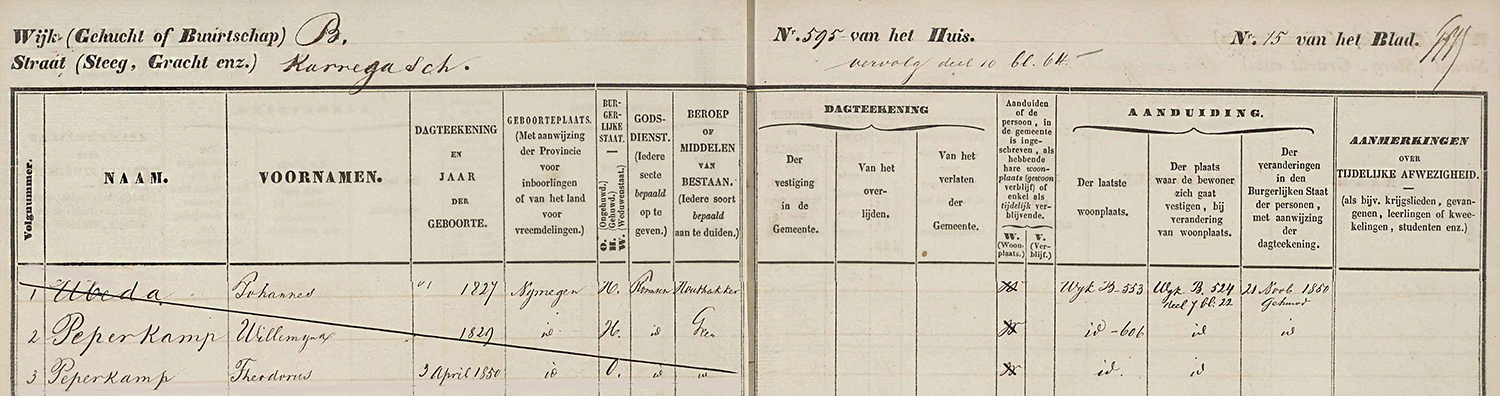 Bevolkingsregister Karrengas 1850