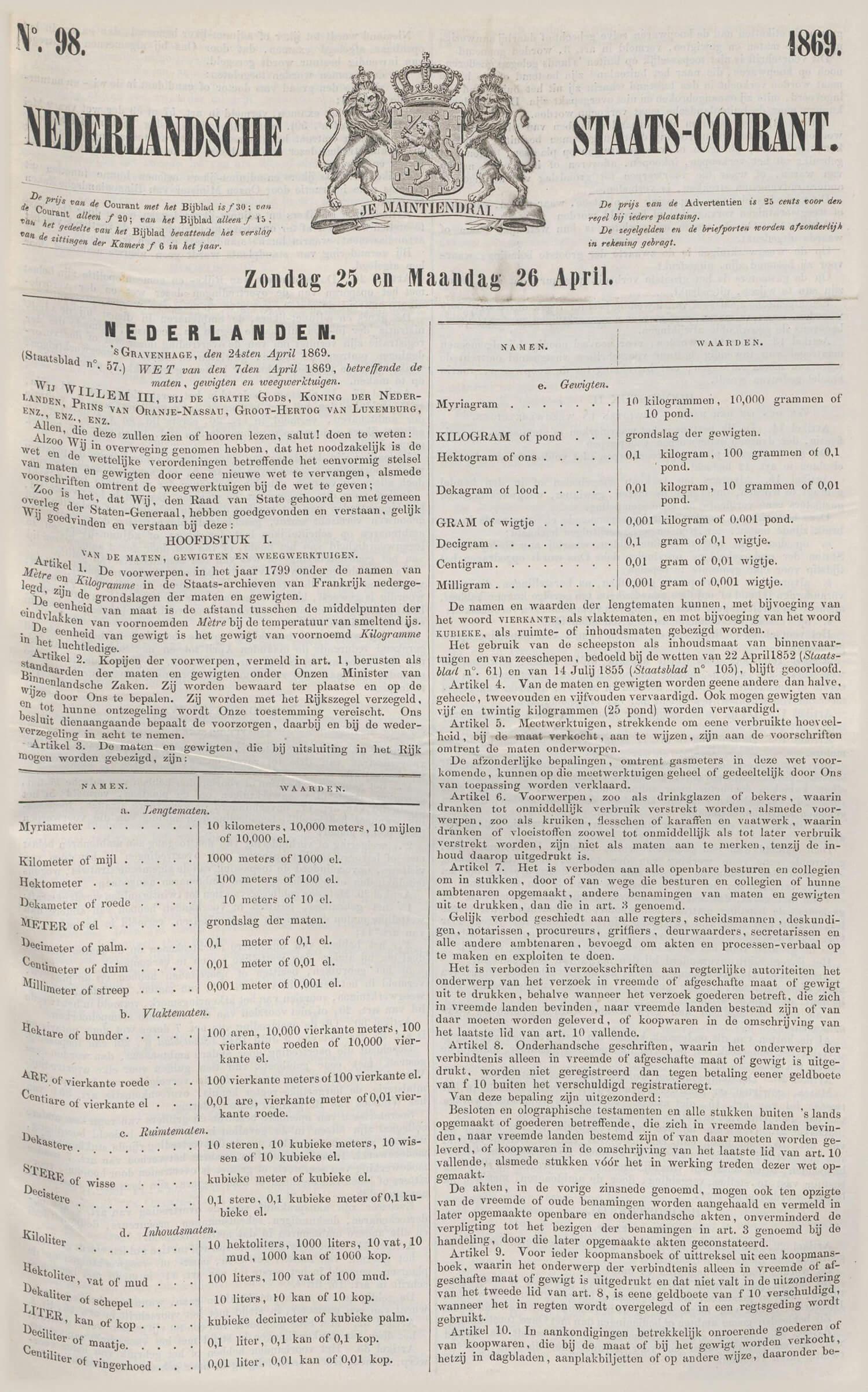 Nederlandsche Staatscourant van 25 april 1869