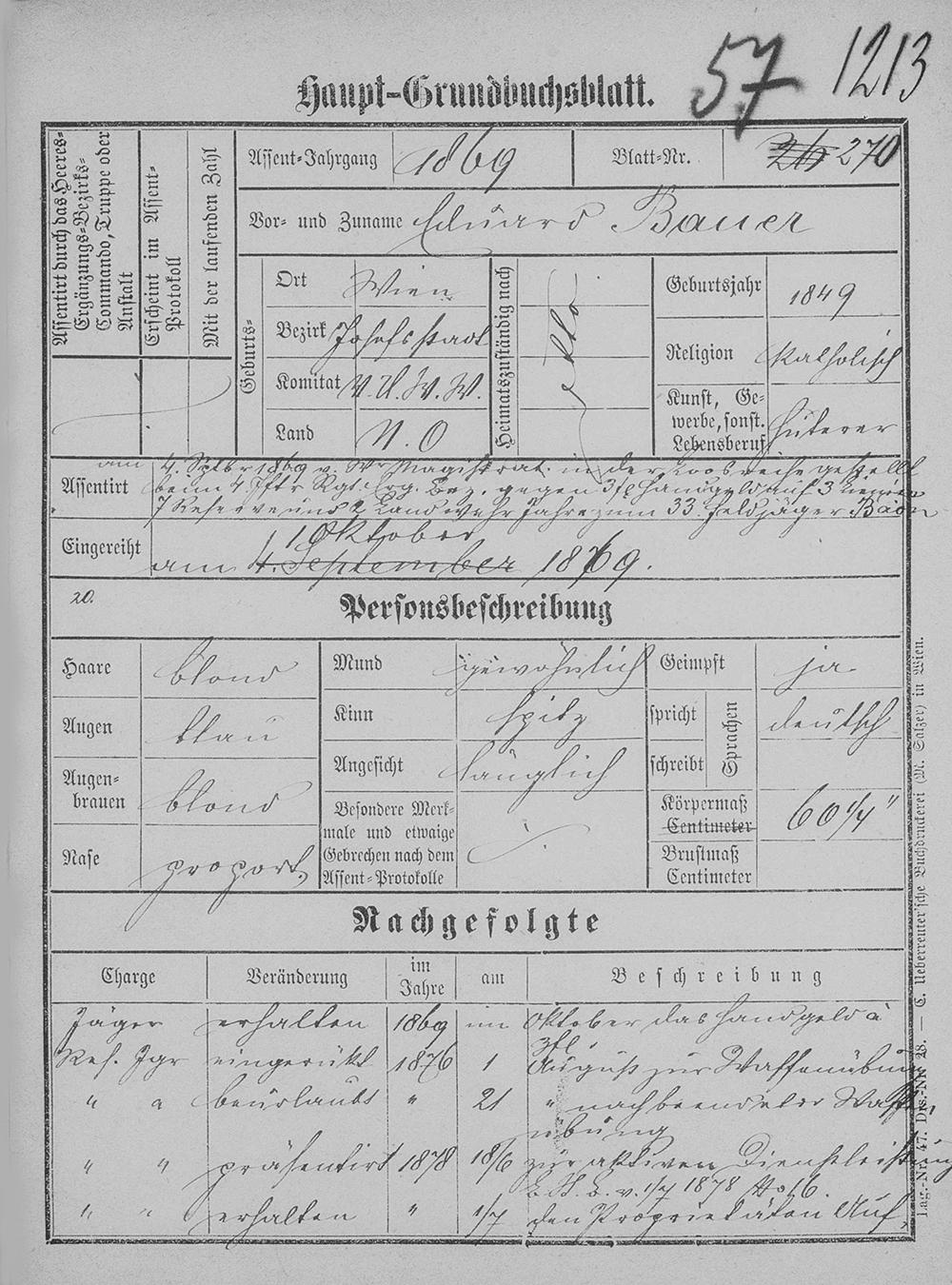Oostenrijkse 'Grundbuchsblätter'