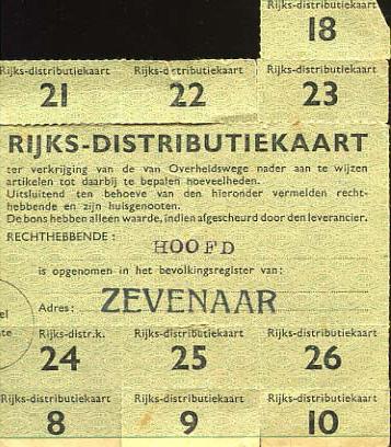 Rijks-distributiekaart